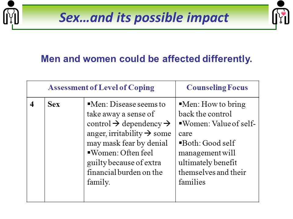 Sex…and its possible impact Assessment of Level of Coping
