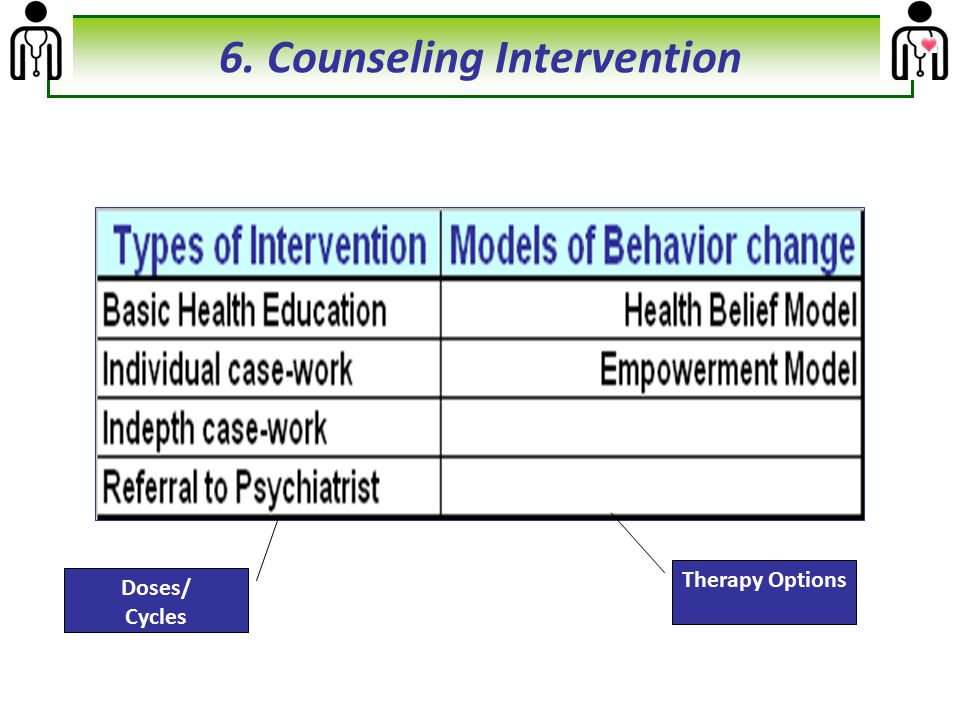 6. Counseling Intervention