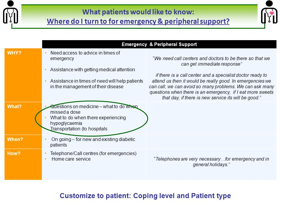 What patients would like to know: Where do I turn to for emergency & peripheral support