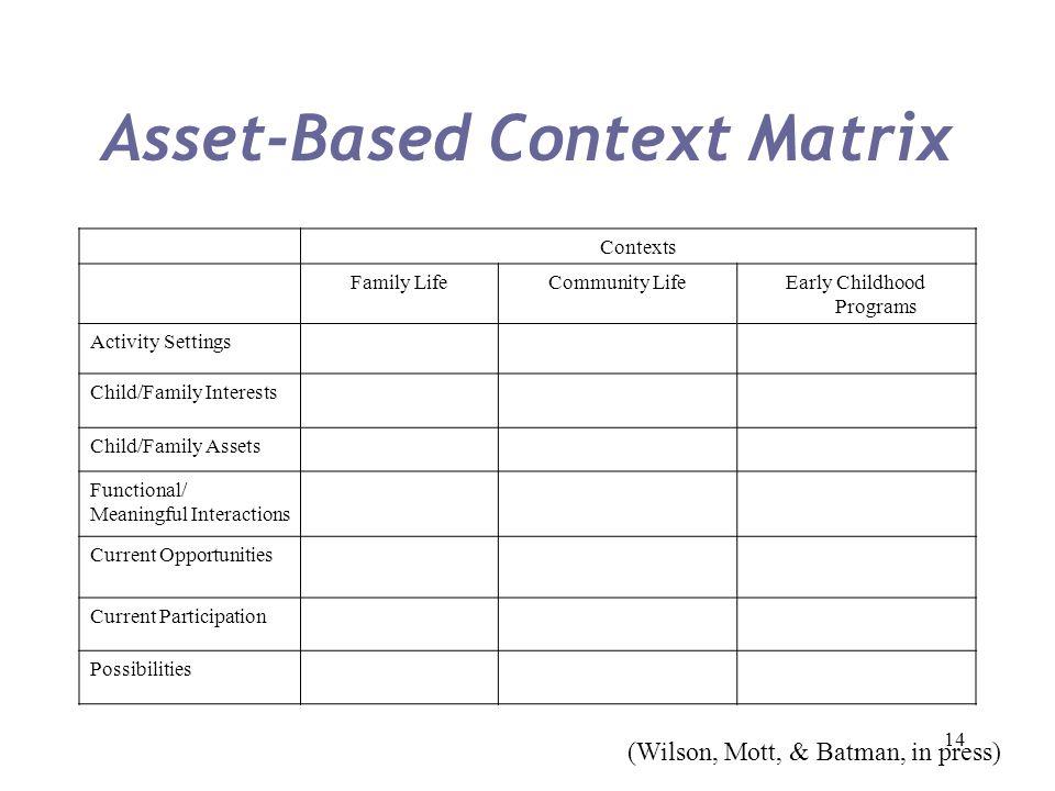 Asset-Based Context Matrix