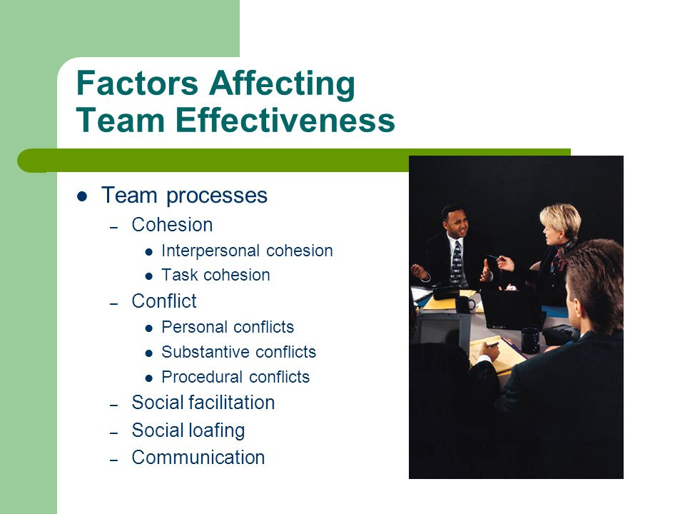 Factors Affecting Team Effectiveness