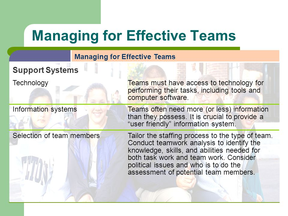 Managing for Effective Teams