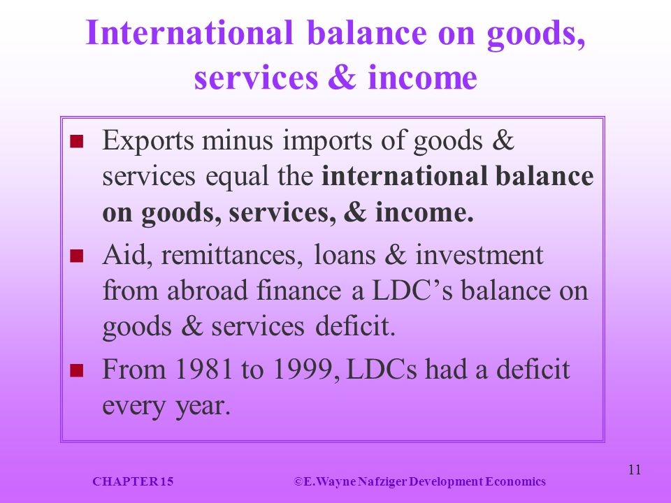 International balance on goods, services & income