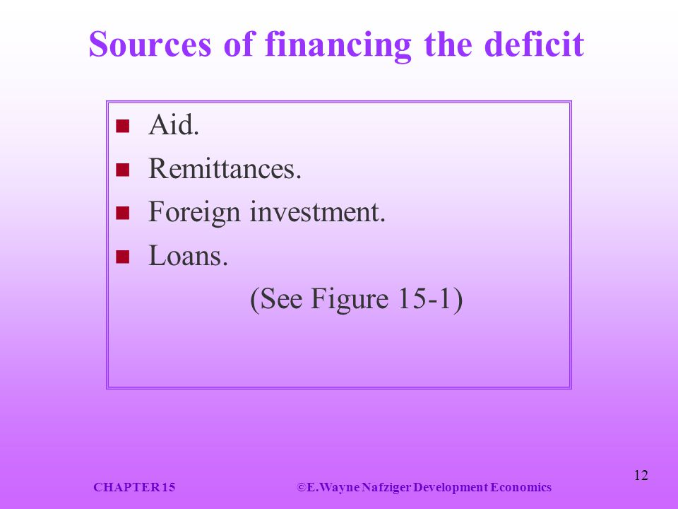 Sources of financing the deficit