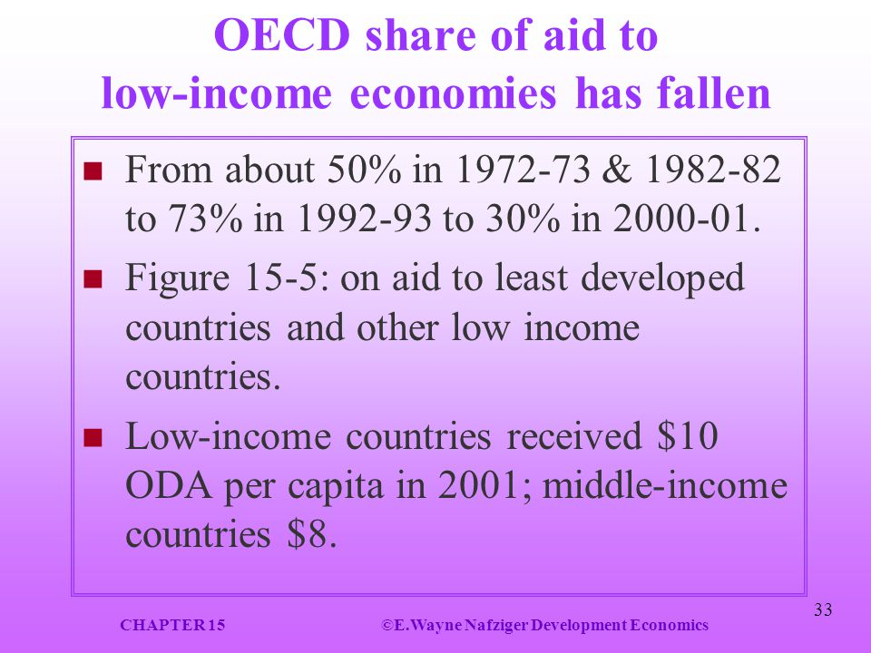 OECD share of aid to low-income economies has fallen