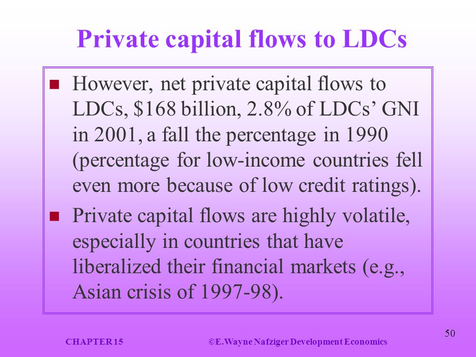 Private capital flows to LDCs