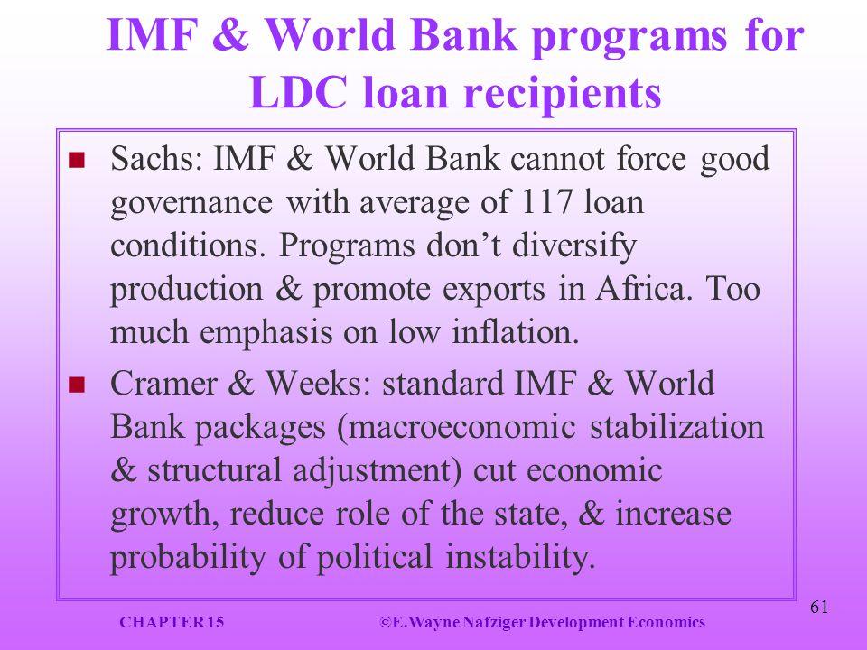 IMF & World Bank programs for LDC loan recipients
