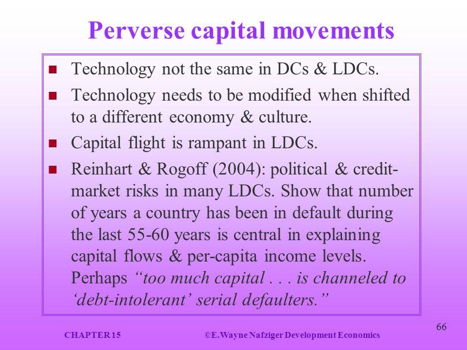 Perverse capital movements