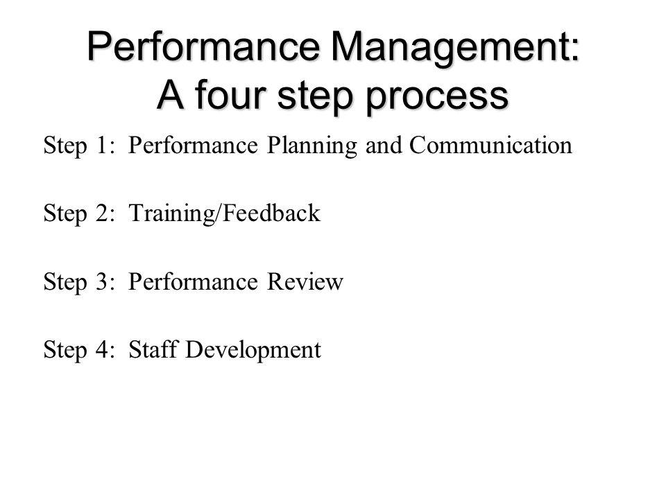 Performance Management: A four step process