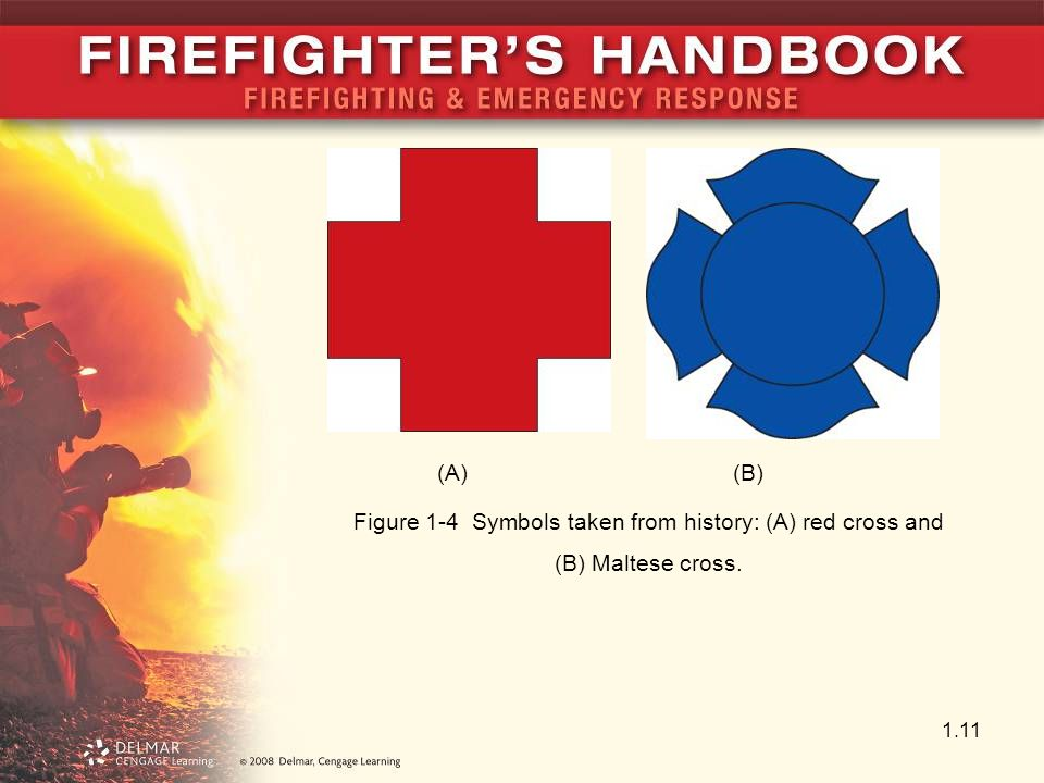 Figure 1-4 Symbols taken from history: (A) red cross and