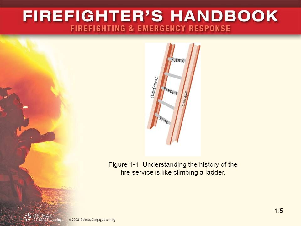 Figure 1-1 Understanding the history of the fire service is like climbing a ladder.