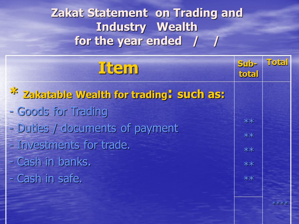 Zakat Statement on Trading and Industry Wealth for the year ended / /