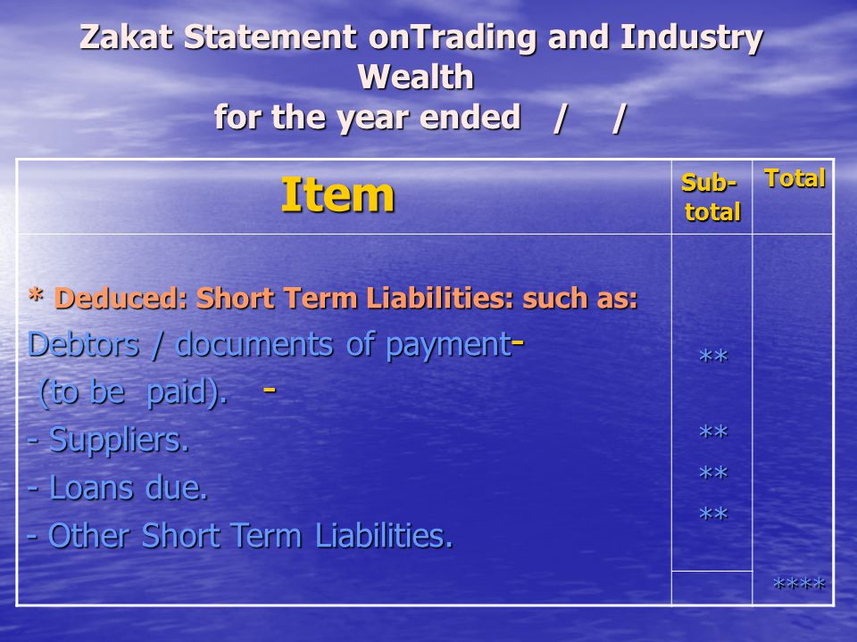 Zakat Statement onTrading and Industry Wealth for the year ended / /