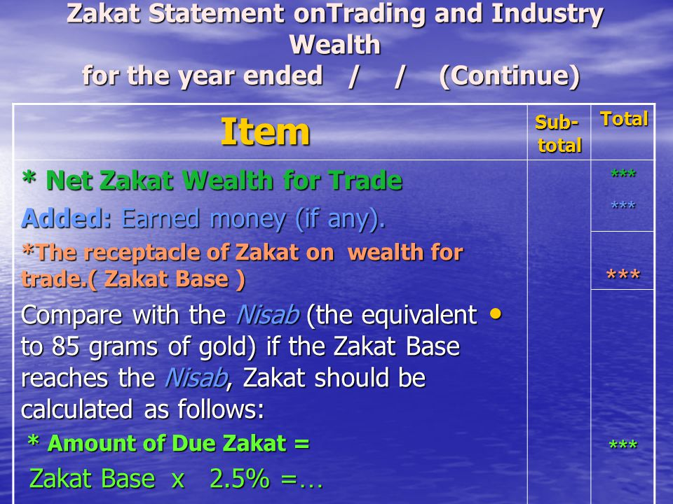 Zakat Statement onTrading and Industry Wealth for the year ended / / (Continue)