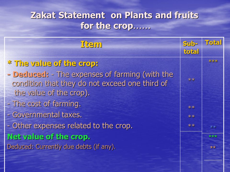 Zakat Statement on Plants and fruits for the crop……