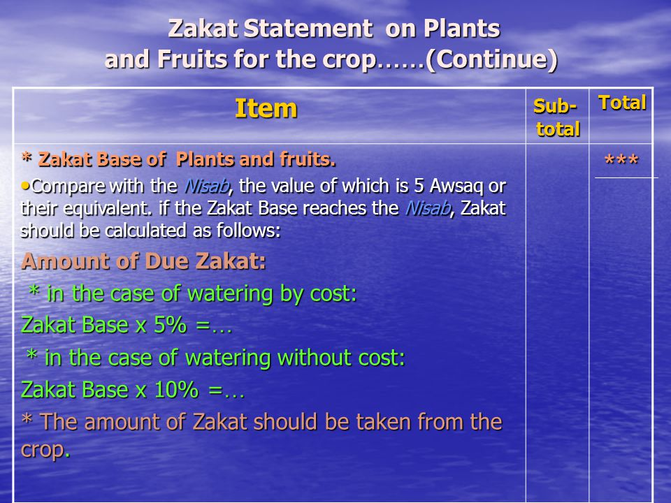 Zakat Statement on Plants and Fruits for the crop……(Continue)