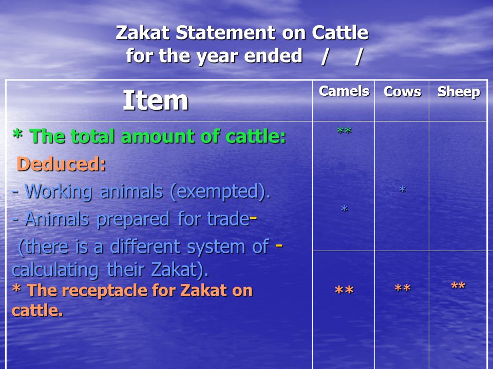Zakat Statement on Cattle for the year ended / /