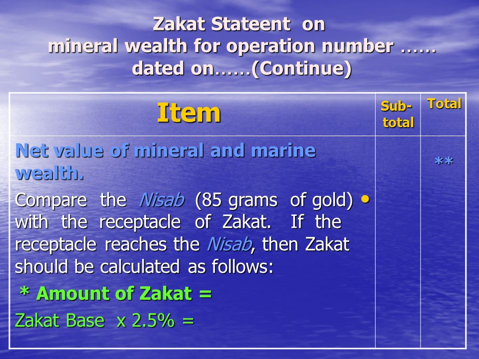 Zakat Stateent on mineral wealth for operation number …… dated on……(Continue)