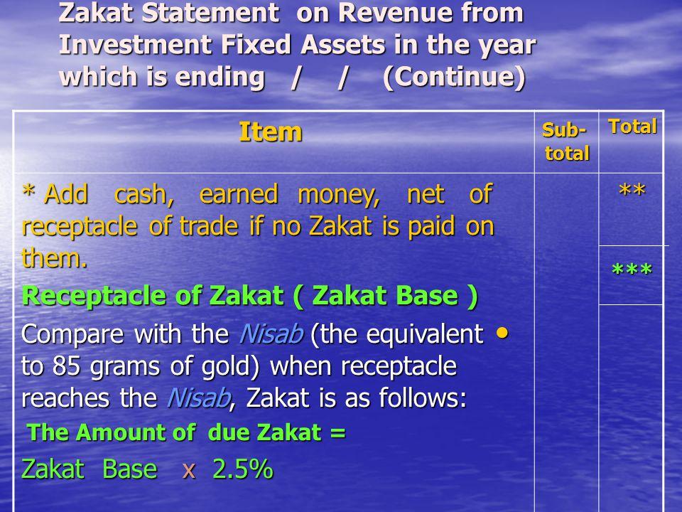 Receptacle of Zakat ( Zakat Base )