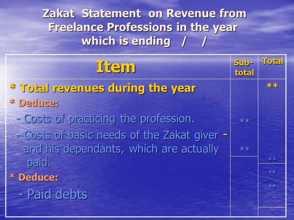 Zakat Statement on Revenue from Freelance Professions in the year which is ending / /