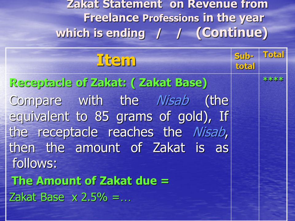 Zakat Statement on Revenue from Freelance Professions in the year which is ending / / (Continue)