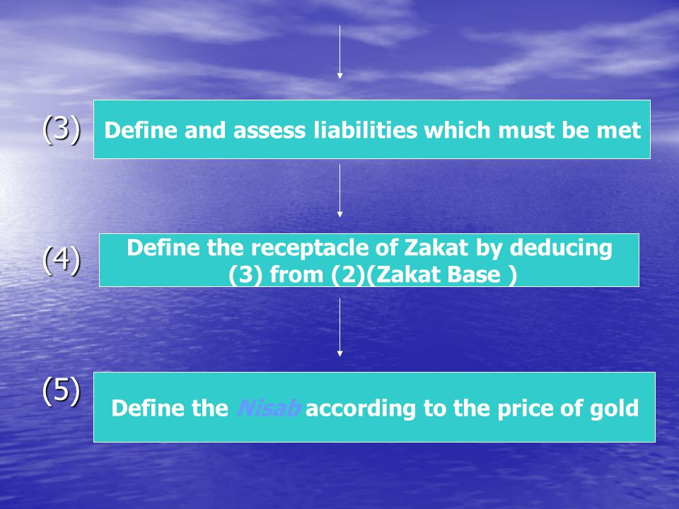 (3) (4) (5) Define and assess liabilities which must be met