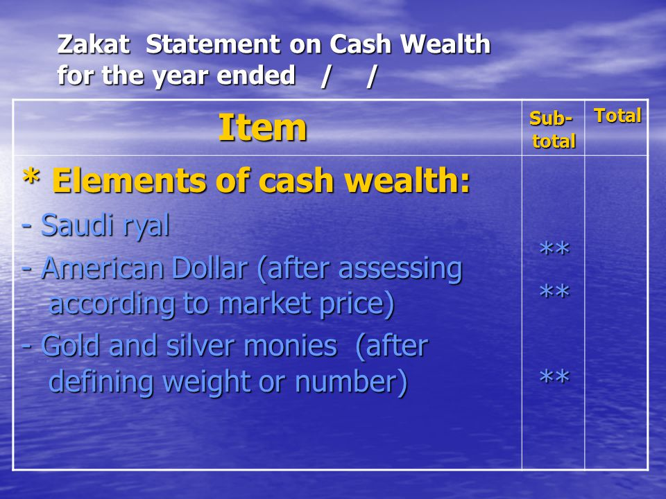 Zakat Statement on Cash Wealth for the year ended / /