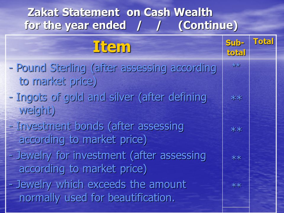 Zakat Statement on Cash Wealth for the year ended / / (Continue)