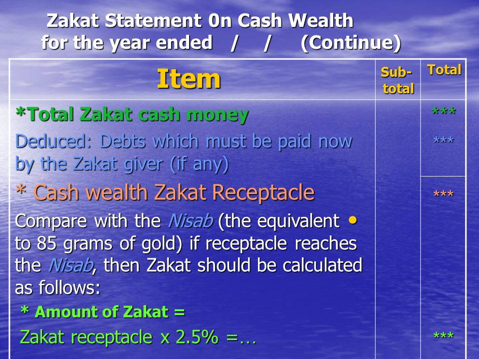 Zakat Statement 0n Cash Wealth for the year ended / / (Continue)
