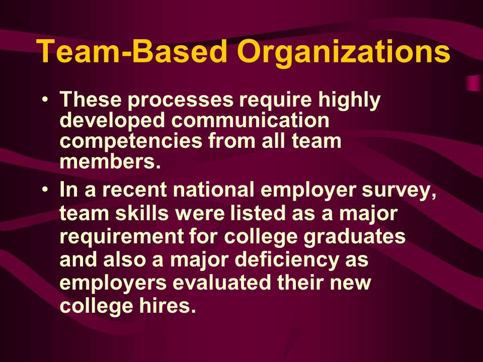Team-Based Organizations