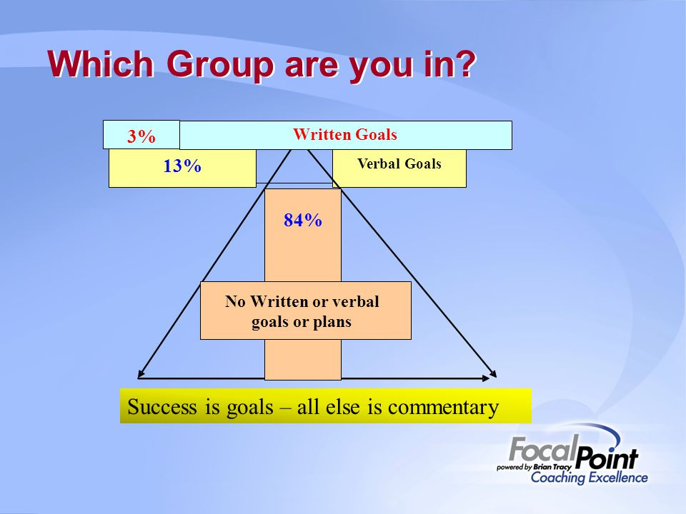 Which Group are you in Success is goals – all else is commentary 3%