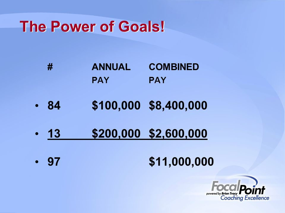 The Power of Goals! # ANNUAL COMBINED. PAY PAY. 84 $100,000 $8,400,000. 13 $200,000 $2,600,000.