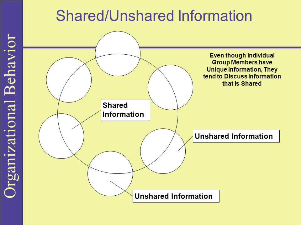 Shared/Unshared Information
