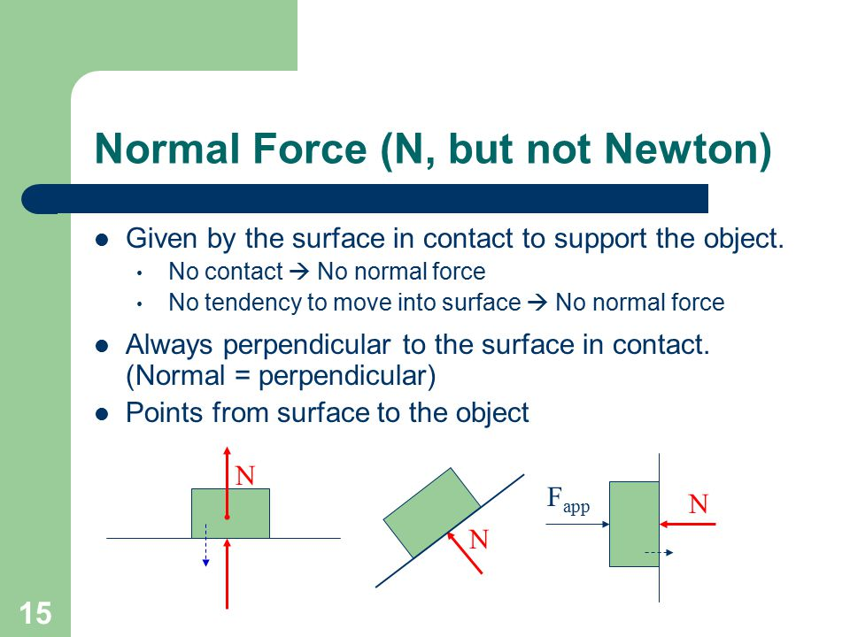 Normal Force (N, but not Newton)