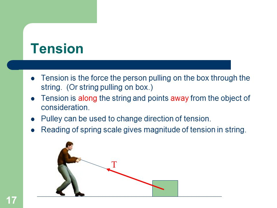 Tension Tension is the force the person pulling on the box through the string. (Or string pulling on box.)