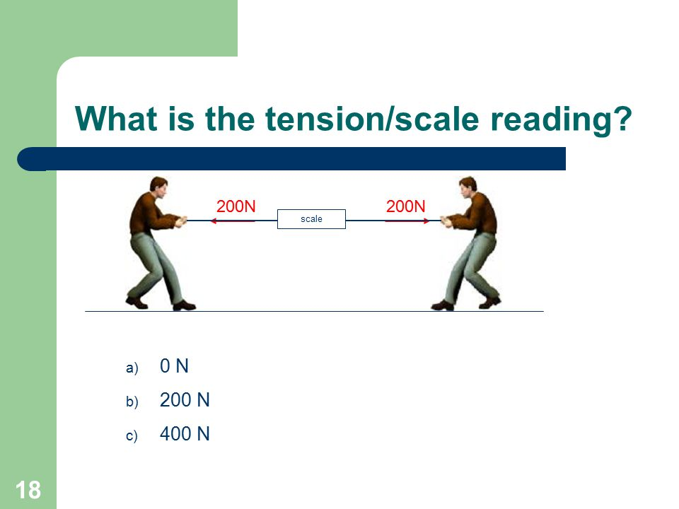 What is the tension/scale reading