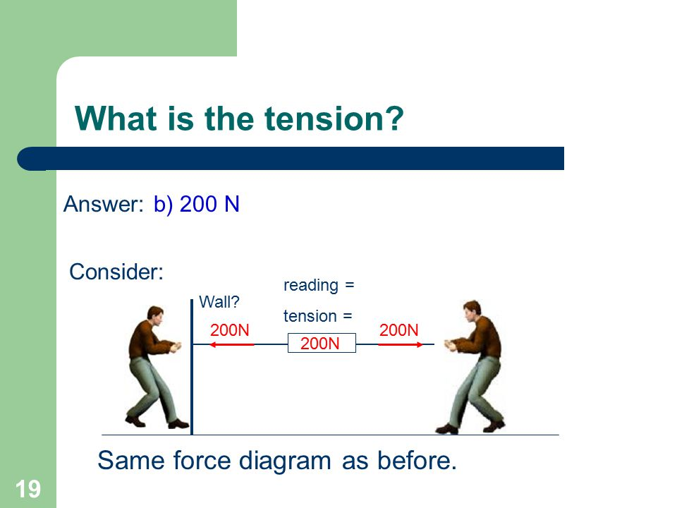 What is the tension Same force diagram as before. Answer: b) 200 N