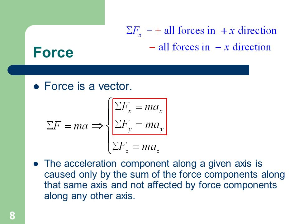 Force Force is a vector.
