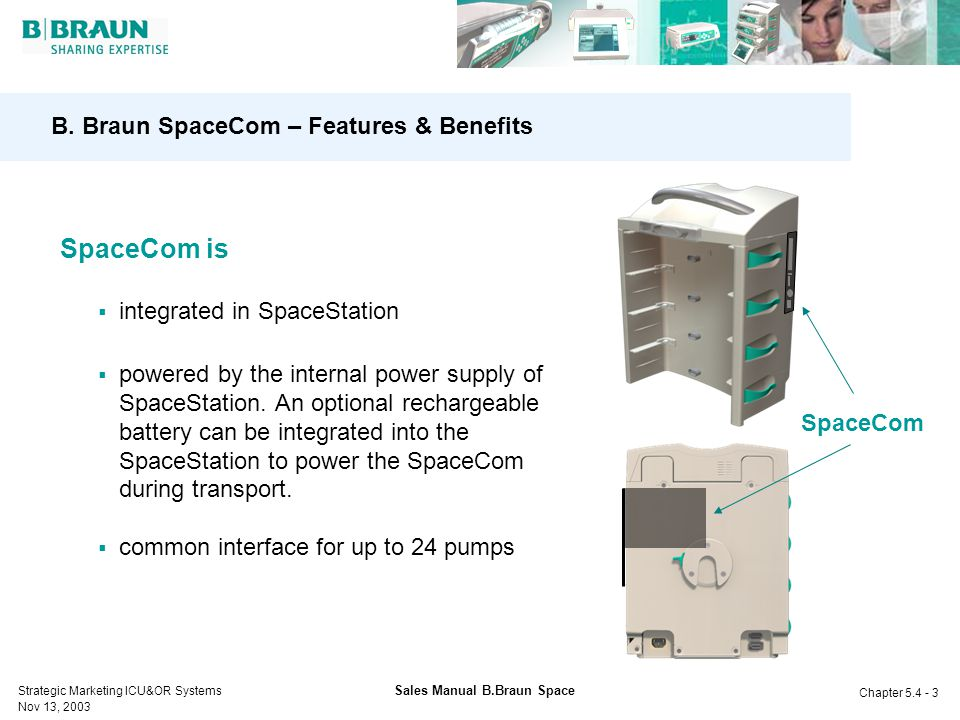 B. Braun SpaceCom – Features & Benefits