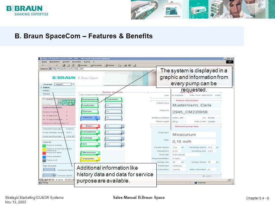 Sales Manual B.Braun Space
