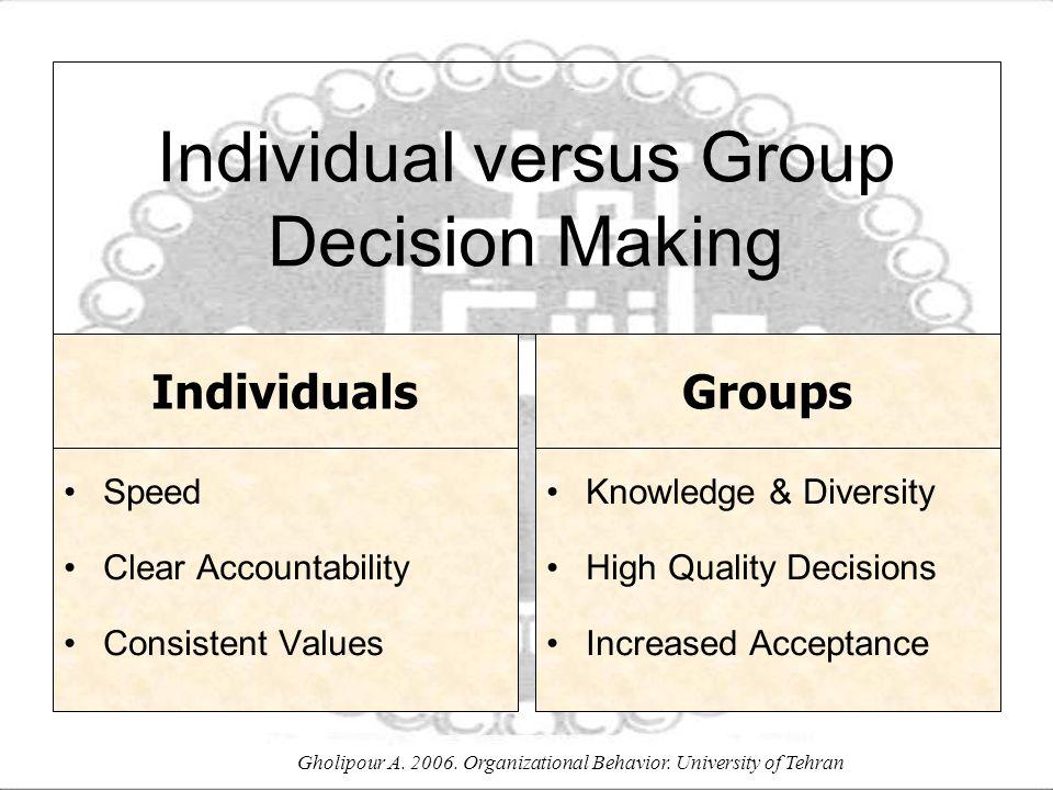 Individual versus Group Decision Making