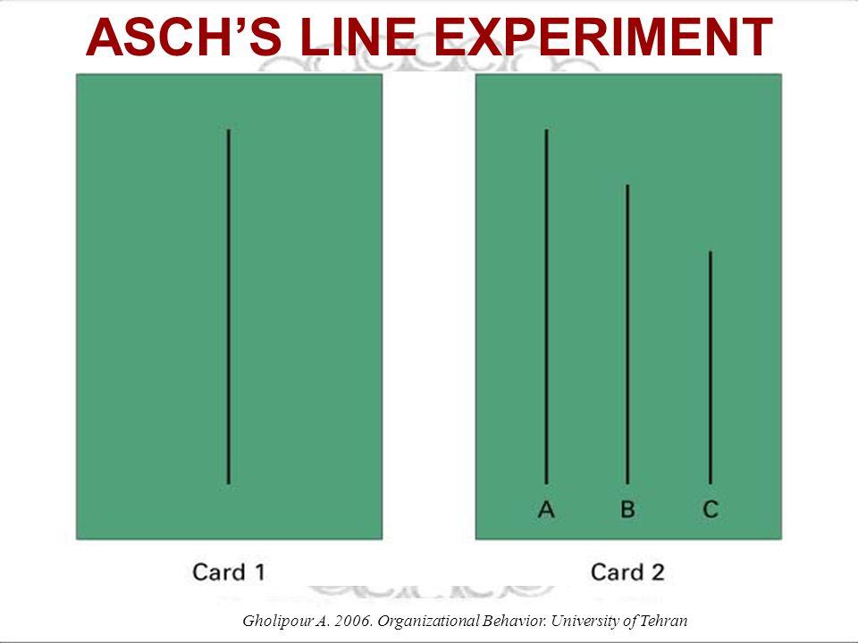ASCH'S LINE EXPERIMENT