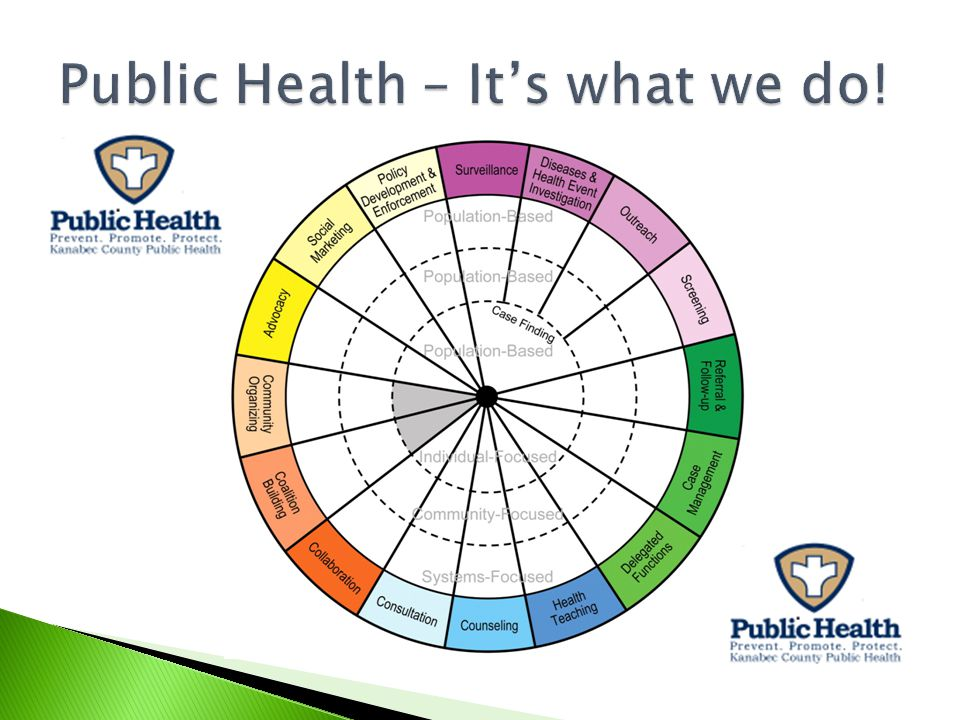 Public Health – It's what we do!