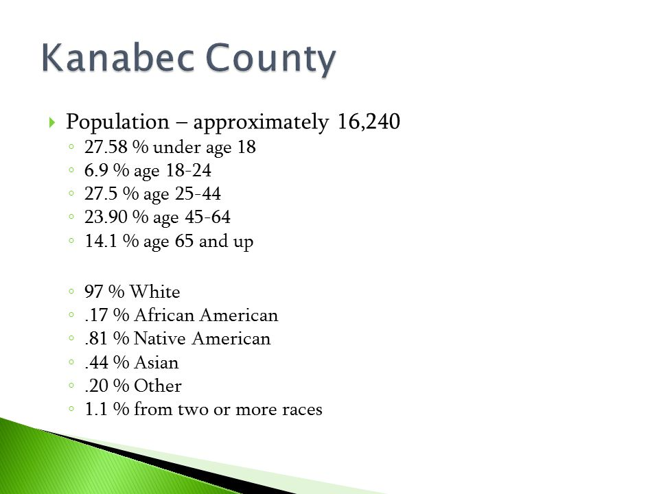 Kanabec County Population – approximately 16,240 27.58 % under age 18