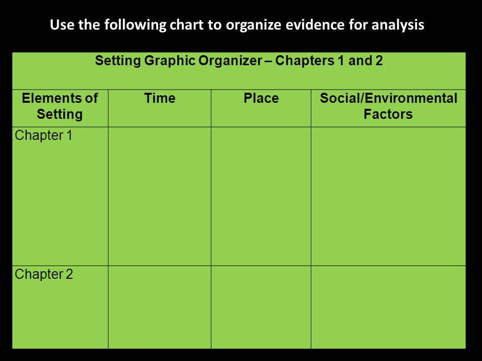 Use the following chart to organize evidence for analysis