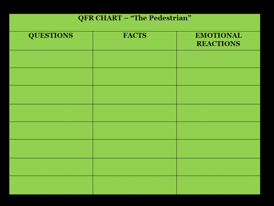 QFR CHART – The Pedestrian