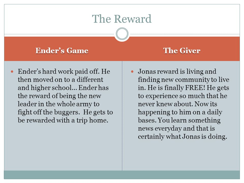 The Reward Ender's Game The Giver