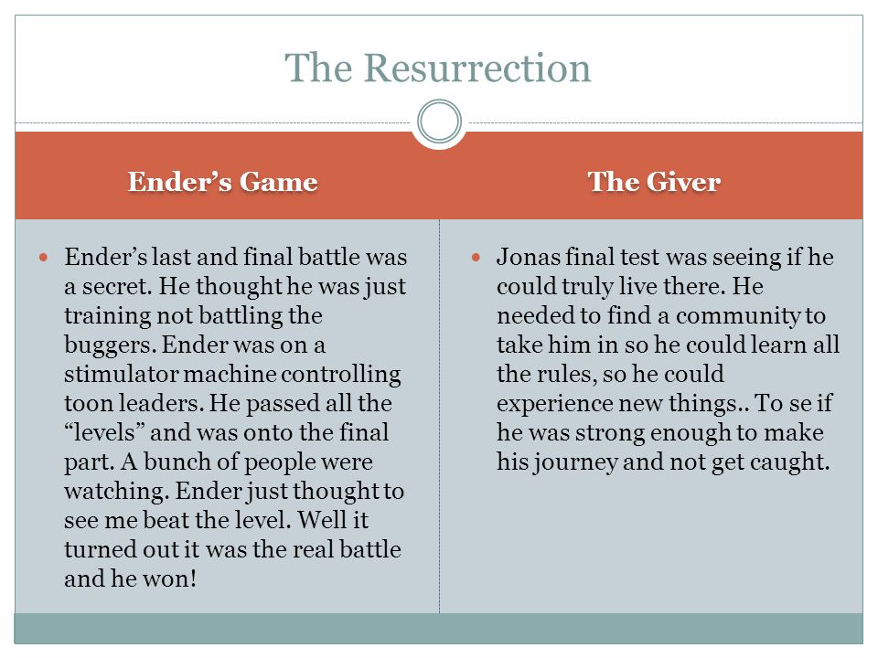 The Resurrection Ender's Game The Giver