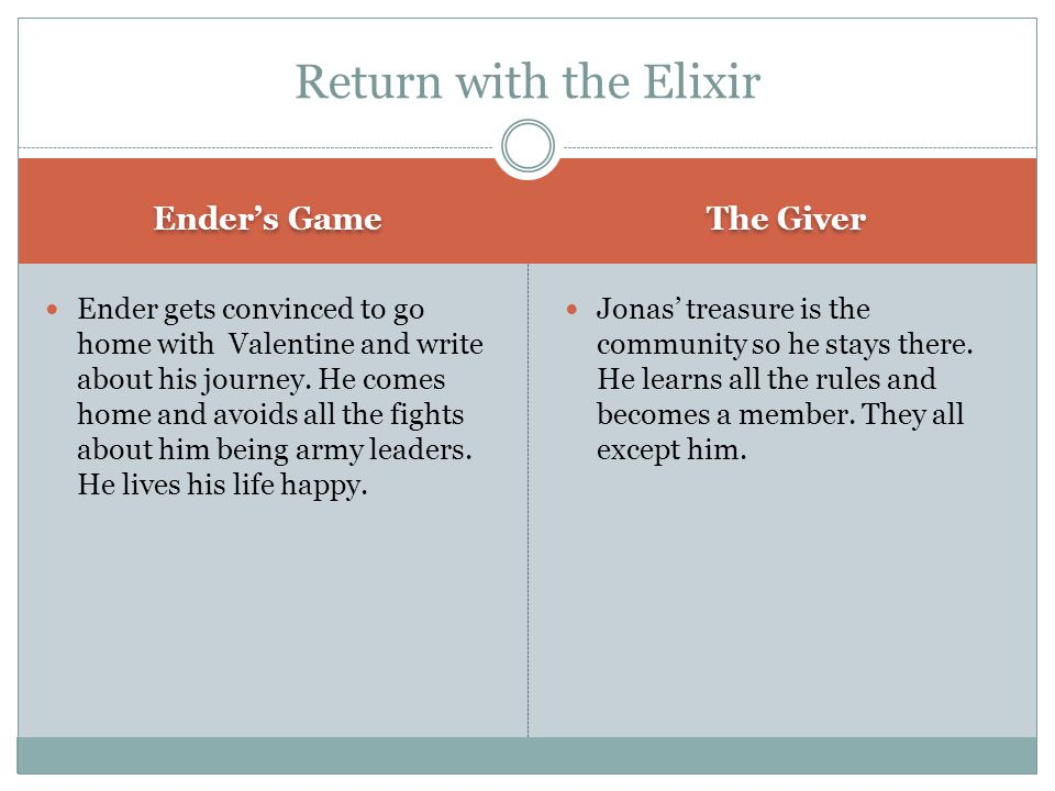 Return with the Elixir Ender's Game The Giver