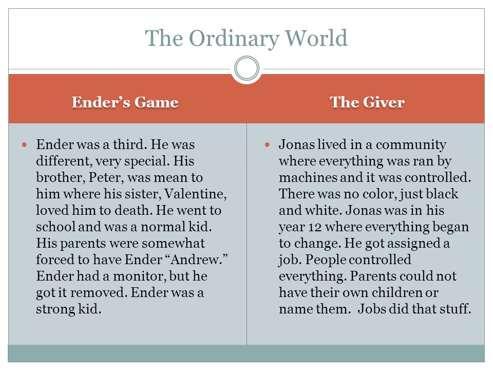 The Ordinary World Ender's Game The Giver